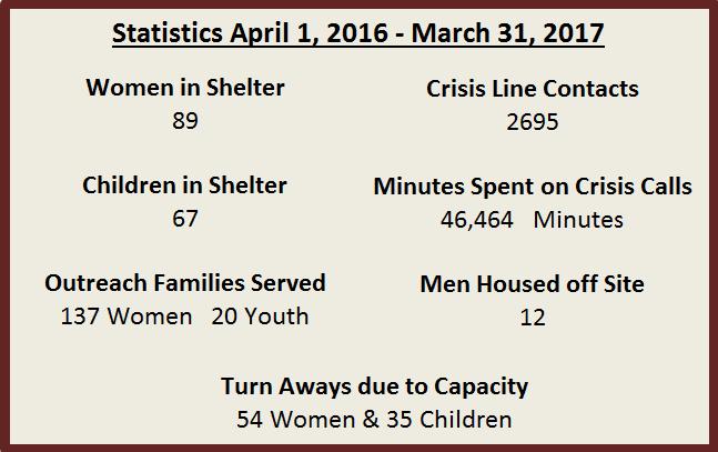 2017-stats